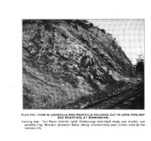BMRR looking east from near below current Vulcan Park. 1911. Source: USGS Geologic Atlas of the United States, Birmingham Folio, 1911. Courtesy of Tom Denney